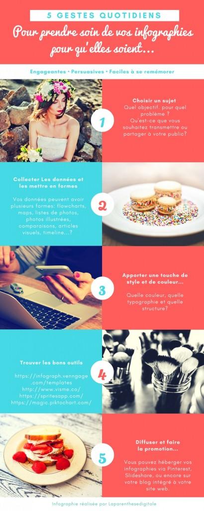 Laparenthesedigitale-infographie-5-gestes-quotidiens (1)